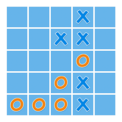 Tic Tac Toe HTML5 is the most famous strategy game. Enjoy this classic game with the 3x3 scheme and two variant 5x5 and 7x7 where you have to place 4 marks instead of 3.